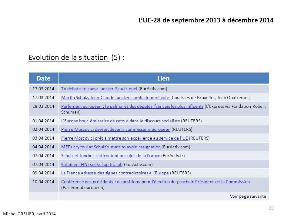 LUE-28 de septembre 2013 à décembre 2014 Evolution de la situation (5) : 25 Michel GRELIER, avril 2014 DateLien 17.03.2014TV debate to show Juncker-Sc