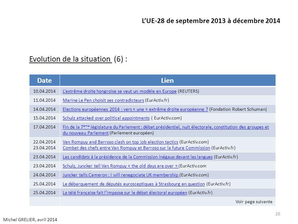 LUE-28 de septembre 2013 à décembre 2014 Evolution de la situation (6) : 26 Michel GRELIER, avril 2014 DateLien 10.04.2014Lextrême droite hongroise se