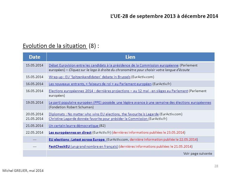 LUE-28 de septembre 2013 à décembre 2014 Evolution de la situation (8) : 28 Michel GRELIER, mai 2014 DateLien 15.05.2014Débat Eurovision entre les can