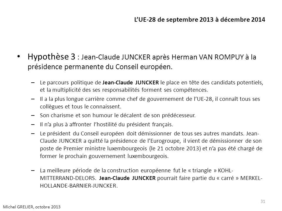 LUE-28 de septembre 2013 à décembre 2014 Hypothèse 3 : Jean-Claude JUNCKER après Herman VAN ROMPUY à la présidence permanente du Conseil européen. – L