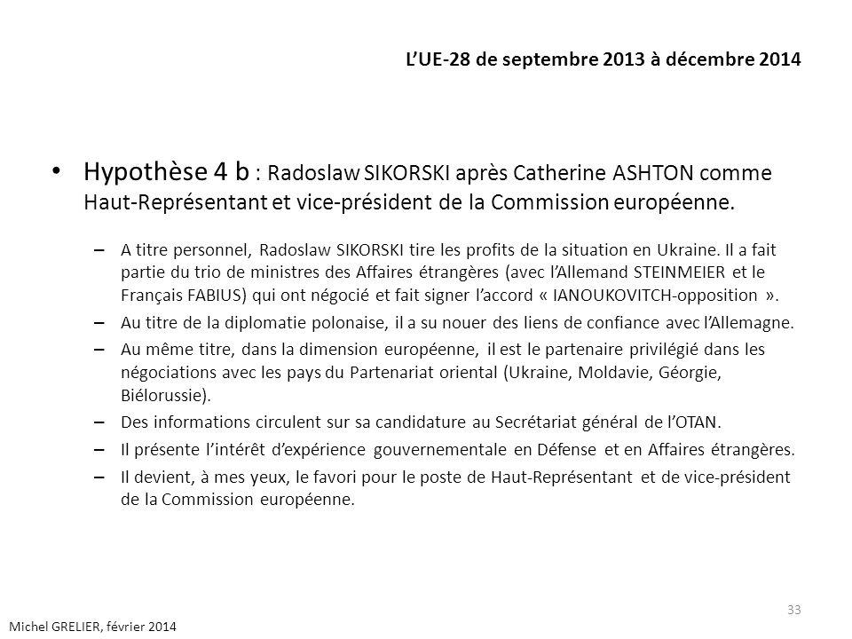 LUE-28 de septembre 2013 à décembre 2014 Hypothèse 4 b : Radoslaw SIKORSKI après Catherine ASHTON comme Haut-Représentant et vice-président de la Commission européenne.