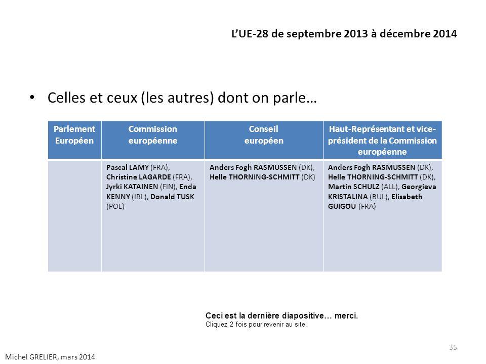 LUE-28 de septembre 2013 à décembre 2014 Celles et ceux (les autres) dont on parle… 35 Michel GRELIER, mars 2014 Parlement Européen Commission europée