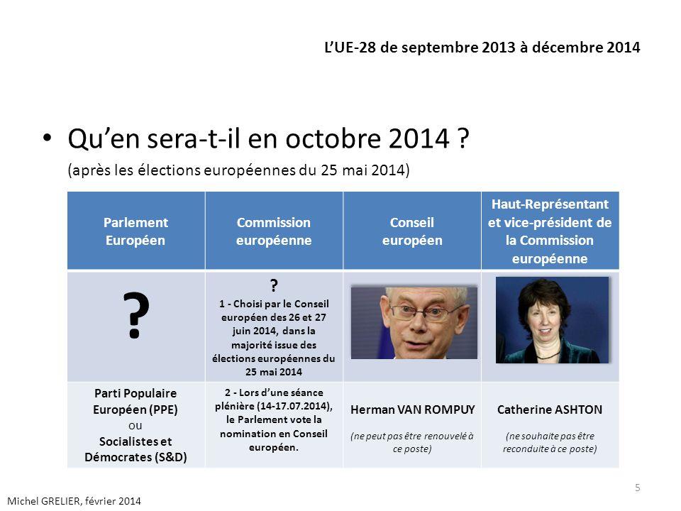 LUE-28 de septembre 2013 à décembre 2014 Quen sera-t-il en octobre 2014 ? (après les élections européennes du 25 mai 2014) 5 Michel GRELIER, février 2