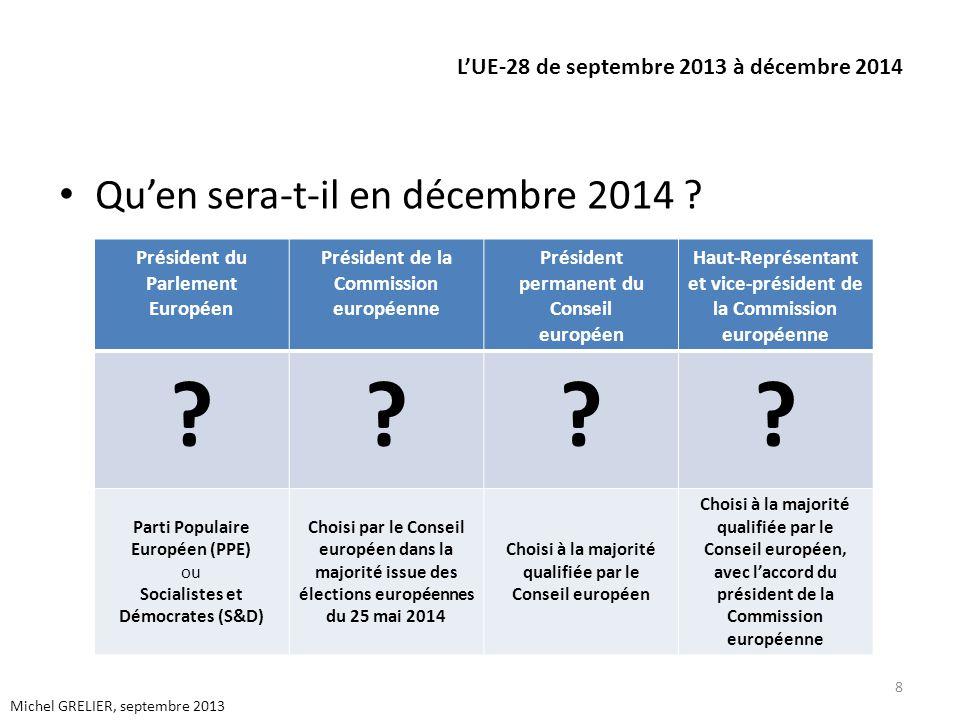 LUE-28 de septembre 2013 à décembre 2014 Quen sera-t-il en décembre 2014 ? 8 Michel GRELIER, septembre 2013 Président du Parlement Européen Président