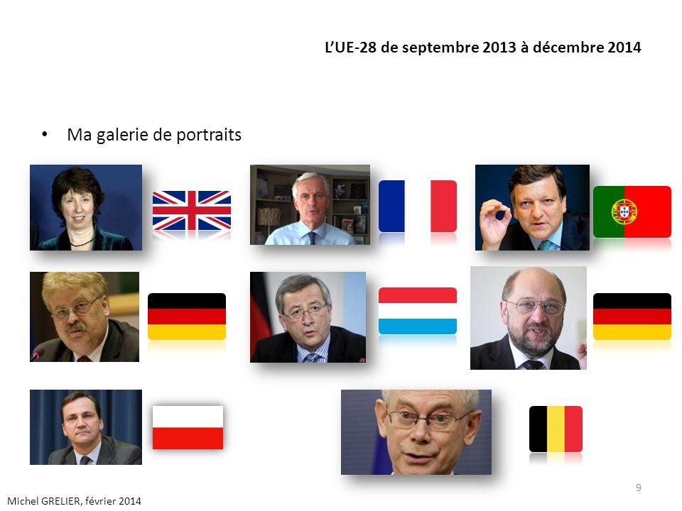 LUE-28 de septembre 2013 à décembre 2014 Ma galerie de portraits 9 Michel GRELIER, février 2014