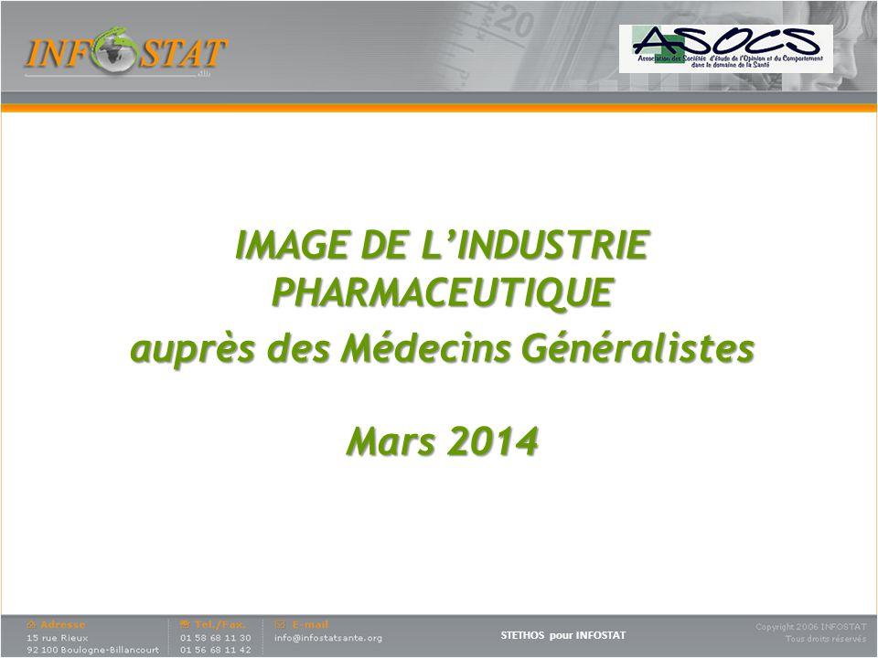STETHOS pour INFOSTAT IMAGE DE LINDUSTRIE PHARMACEUTIQUE auprès des Médecins Généralistes Mars 2014