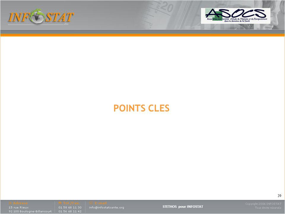 STETHOS pour INFOSTAT POINTS CLES 39