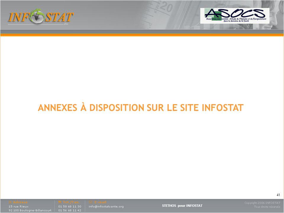 STETHOS pour INFOSTAT ANNEXES À DISPOSITION SUR LE SITE INFOSTAT 41