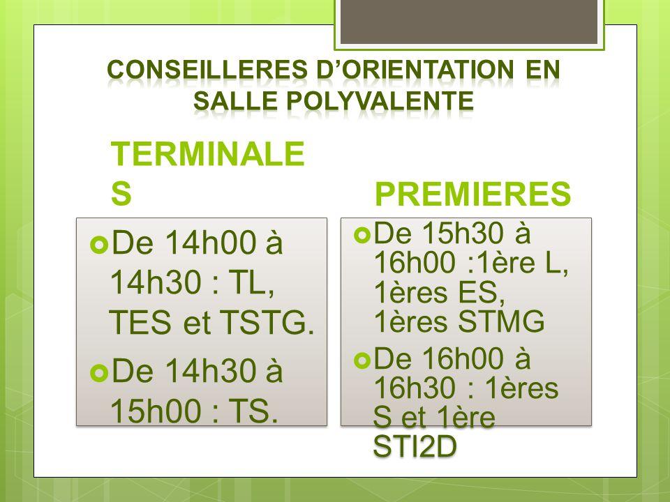 TERMINALE S De 14h00 à 14h30 : TL, TES et TSTG. De 14h30 à 15h00 : TS. De 14h00 à 14h30 : TL, TES et TSTG. De 14h30 à 15h00 : TS. PREMIERES De 15h30 à
