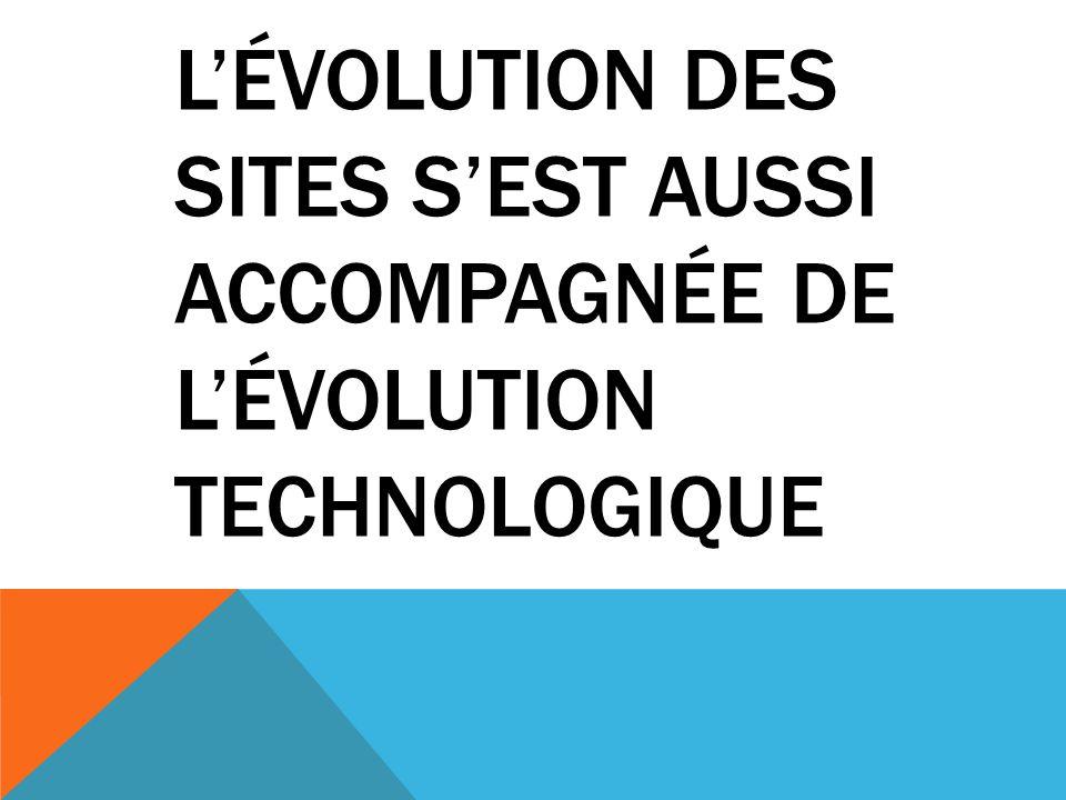 LÉVOLUTION DES SITES SEST AUSSI ACCOMPAGNÉE DE LÉVOLUTION TECHNOLOGIQUE