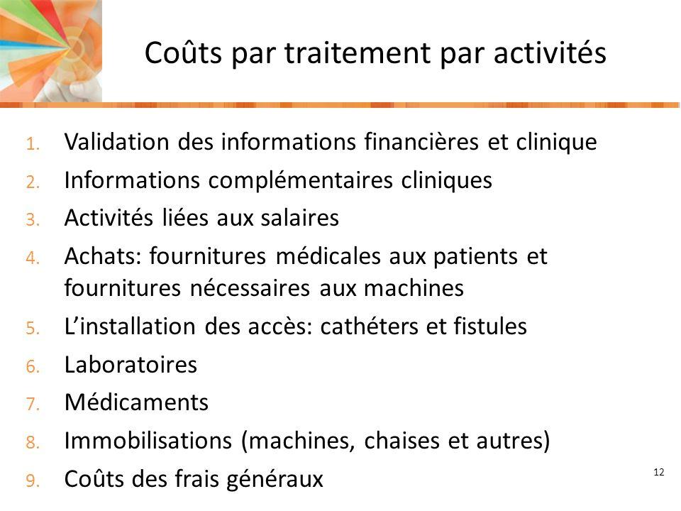 Coûts par traitement par activités 1. Validation des informations financières et clinique 2.