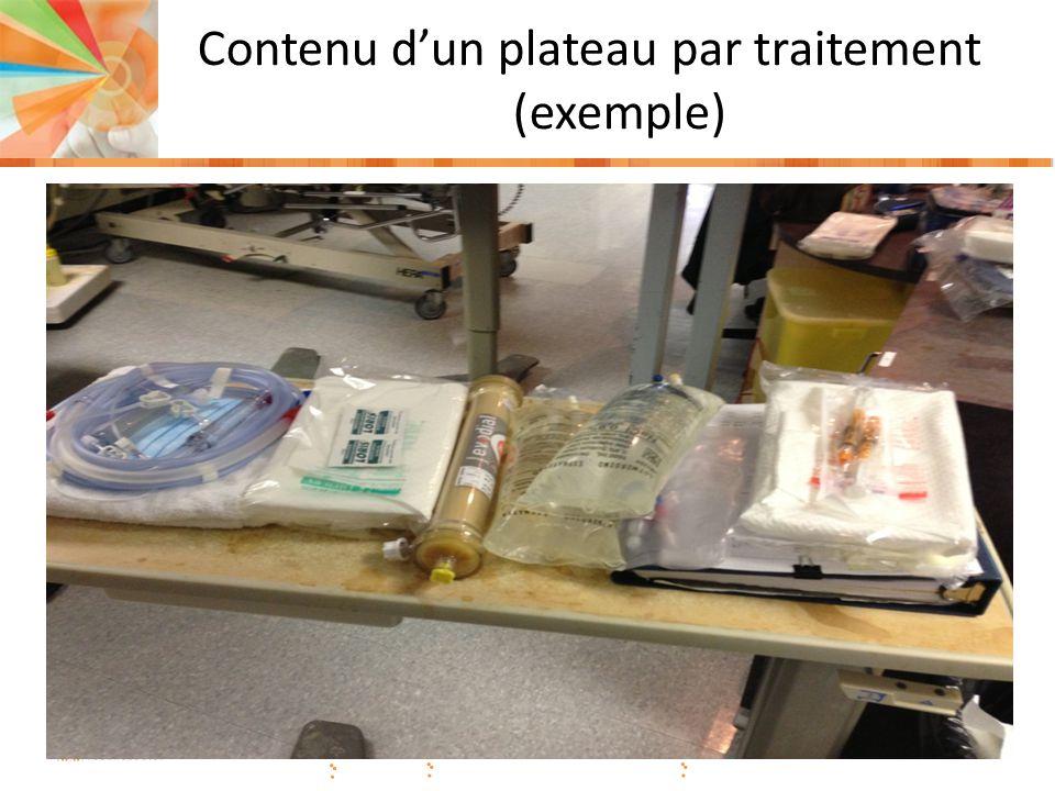 Contenu dun plateau par traitement (exemple) 18