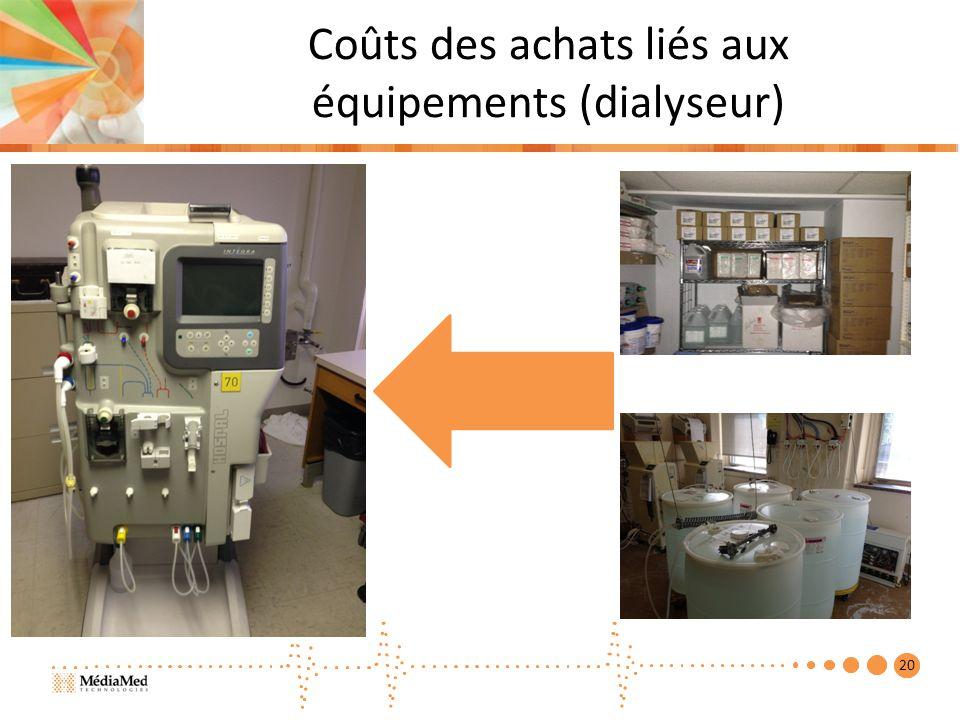 Coûts des achats liés aux équipements (dialyseur) 20