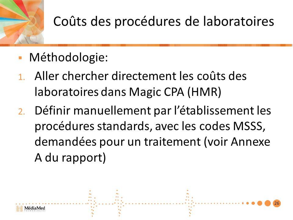 Coûts des procédures de laboratoires Méthodologie: 1.