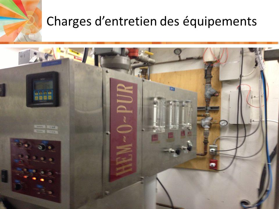 Charges dentretien des équipements 28