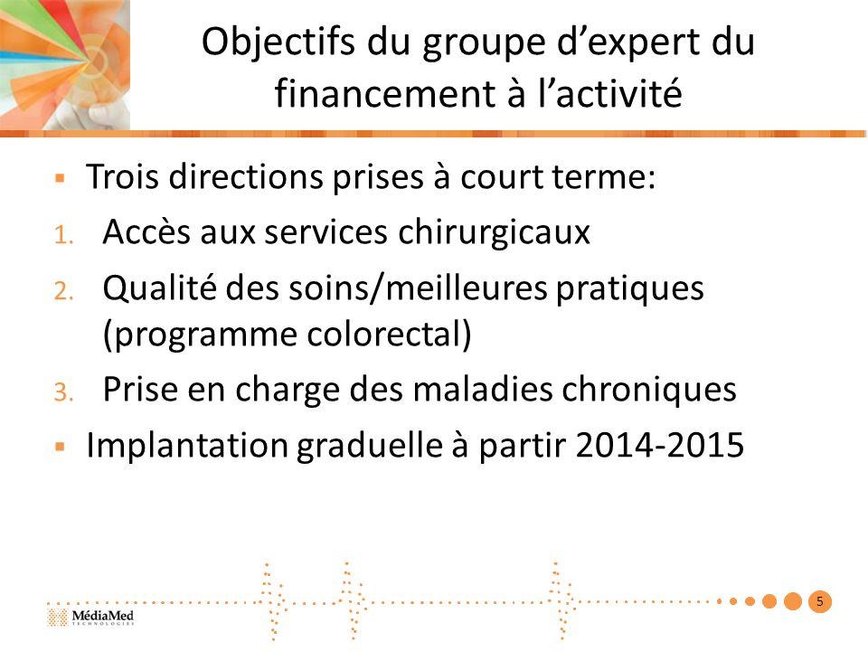 Objectifs du groupe dexpert du financement à lactivité Trois directions prises à court terme: 1.