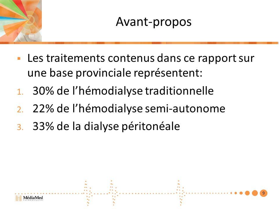 Avant-propos Les traitements contenus dans ce rapport sur une base provinciale représentent: 1.
