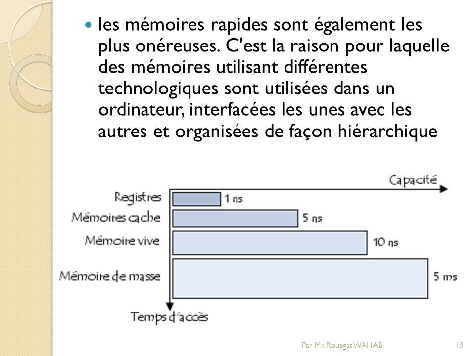 les mémoires rapides sont également les plus onéreuses.