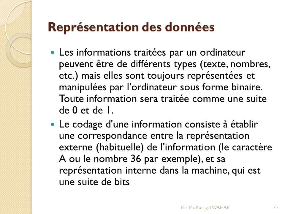 Représentation des données Représentation des données Les informations traitées par un ordinateur peuvent être de différents types (texte, nombres, etc.) mais elles sont toujours représentées et manipulées par l ordinateur sous forme binaire.