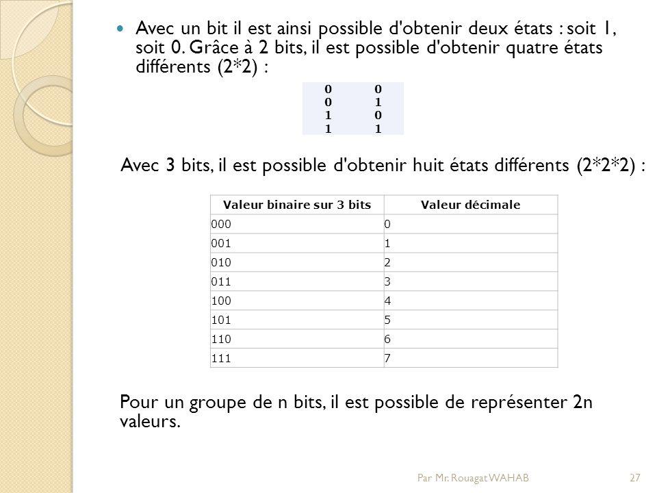Avec un bit il est ainsi possible d obtenir deux états : soit 1, soit 0.