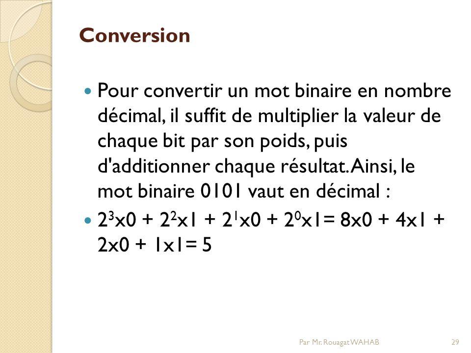 Conversion Pour convertir un mot binaire en nombre décimal, il suffit de multiplier la valeur de chaque bit par son poids, puis d additionner chaque résultat.