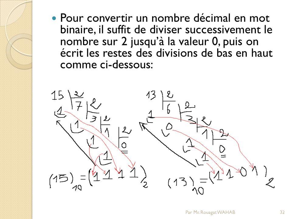 Pour convertir un nombre décimal en mot binaire, il suffit de diviser successivement le nombre sur 2 jusquà la valeur 0, puis on écrit les restes des divisions de bas en haut comme ci-dessous: Par Mr.