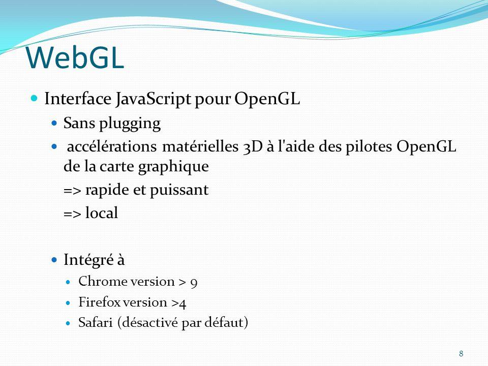 WebGL Interface JavaScript pour OpenGL Sans plugging accélérations matérielles 3D à l aide des pilotes OpenGL de la carte graphique => rapide et puissant => local Intégré à Chrome version > 9 Firefox version >4 Safari (désactivé par défaut) 8
