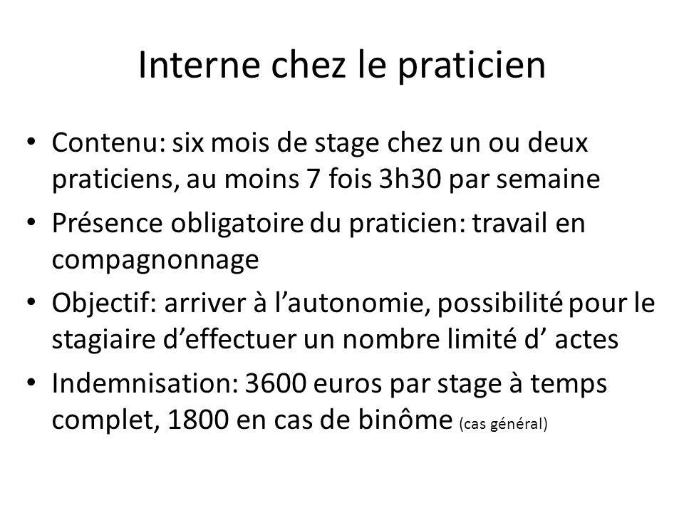 Interne chez le praticien Contenu: six mois de stage chez un ou deux praticiens, au moins 7 fois 3h30 par semaine Présence obligatoire du praticien: t