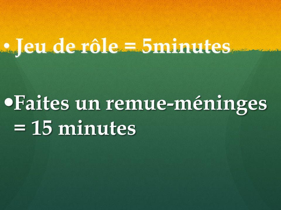Jeu de rôle = 5minutes Jeu de rôle = 5minutes Faites un remue-méninges = 15 minutes Faites un remue-méninges = 15 minutes