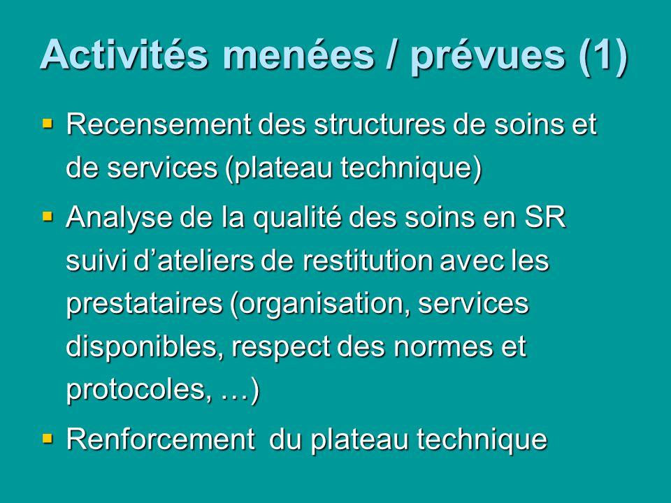 Activités menées / prévues (1) Recensement des structures de soins et de services (plateau technique) Recensement des structures de soins et de servic