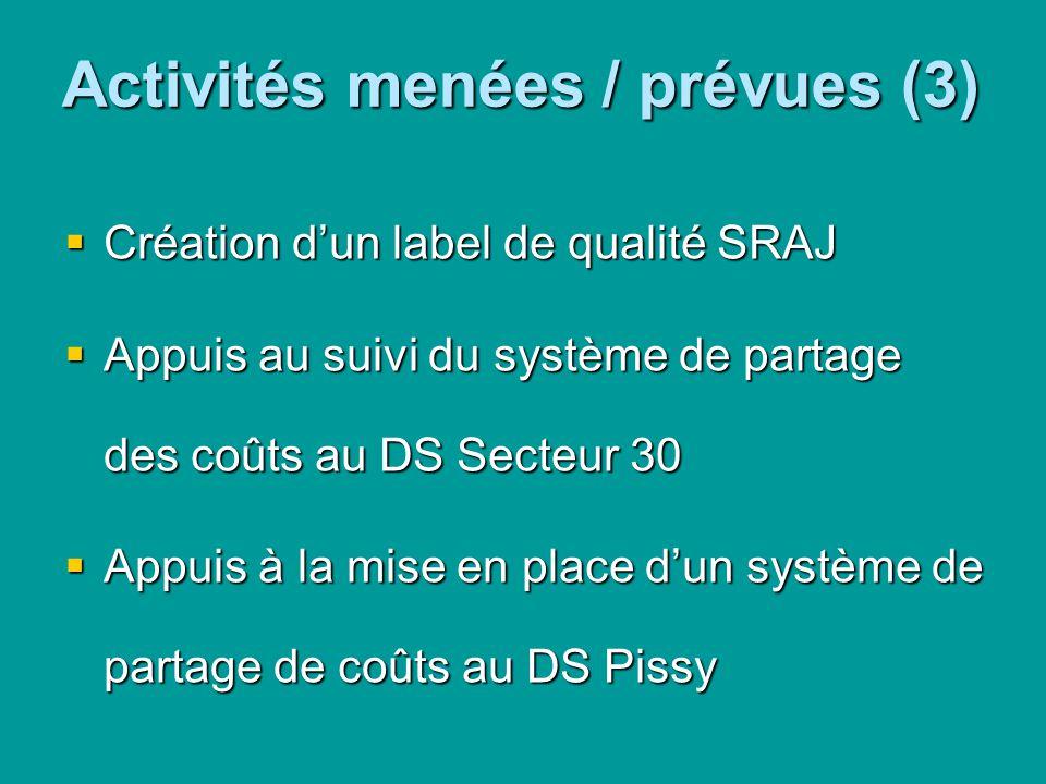 Activités menées / prévues (3) Création dun label de qualité SRAJ Création dun label de qualité SRAJ Appuis au suivi du système de partage des coûts a