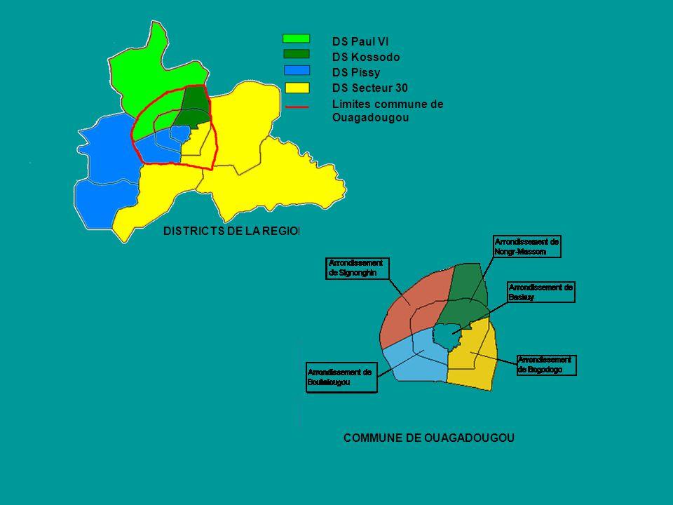 DS Pissy DS Paul VI DS Kossodo DS Secteur 30 Limites commune de Ouagadougou DISTRICTS DE LA REGION DU CENTRE COMMUNE DE OUAGADOUGOU