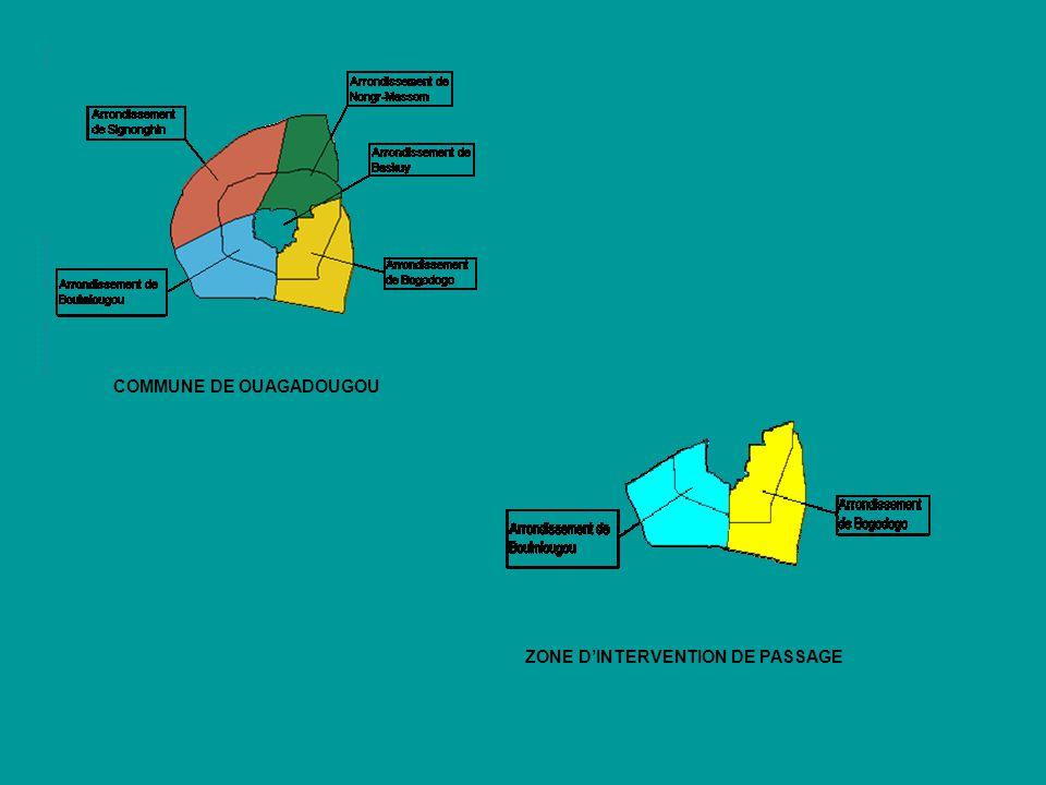 Population ArrondissementPopulationBogodogoBoulmiougouTotal Population totale 346 366 282 133 628 499 F.