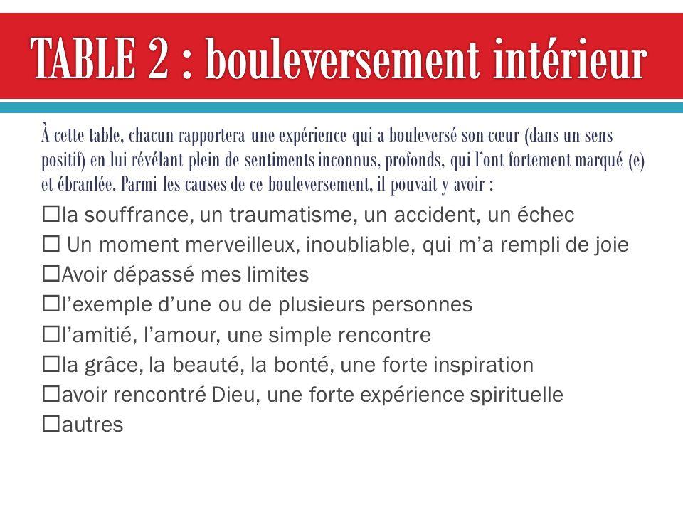 Imaginer un mouvement de couples français de différentes religions unies dans la pratique dun « amour sacrificiel » = Un amour conjugal patriote Quels seraient leurs vœux conjugaux pour sengager à servir leur pays comme couples .