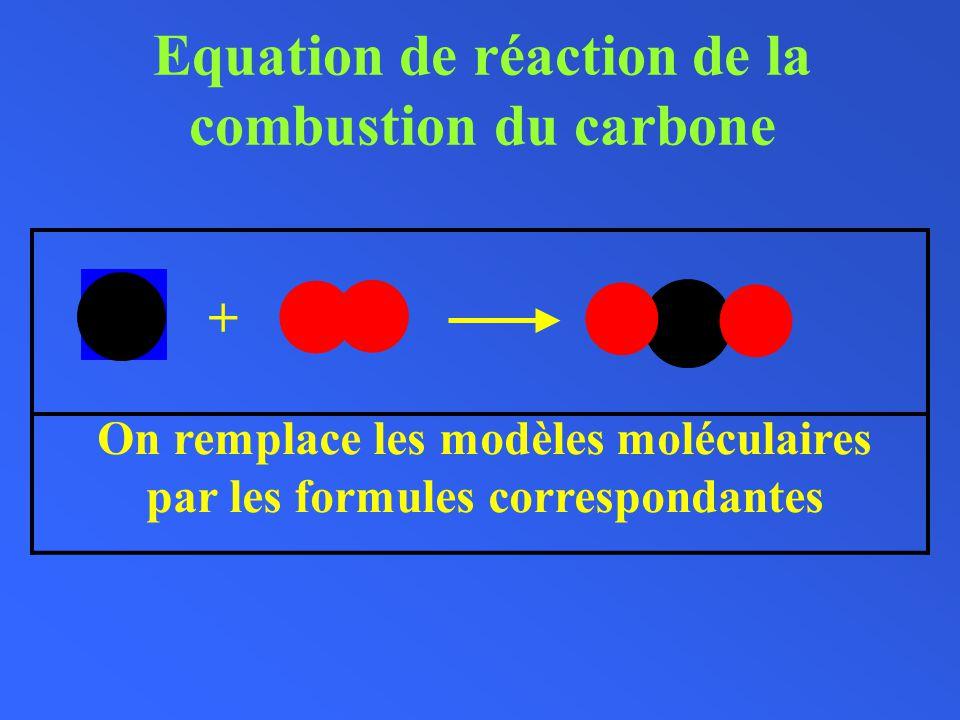 Equation de réaction de la combustion du carbone + On remplace les modèles moléculaires par les formules correspondantes