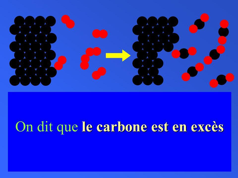1 atome de carbone sassocie à 2 atomes doxygène pour former 1 molécule de dioxyde de carbone Au total, 6 molécules de dioxyde de carbone ont été produites.