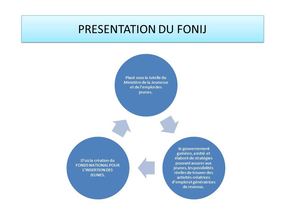 PRESENTATION DU FONIJ