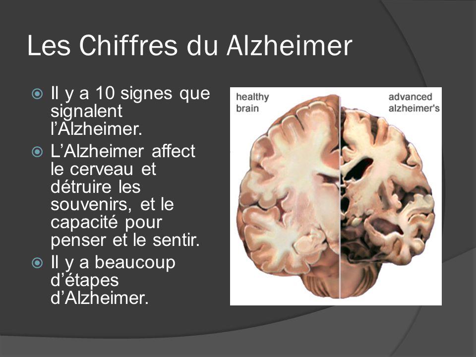 Les Chiffres du Alzheimer Il y a 10 signes que signalent lAlzheimer.