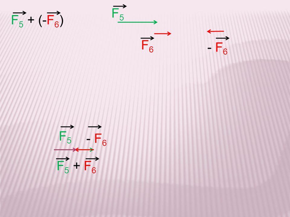 F 5 + (-F 6 ) F5F5 F6F6 F5F5 - F 6 F 5 + F 6 - F 6