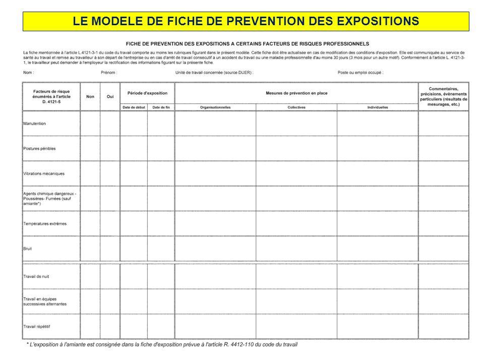 LE MODELE DE FICHE DE PREVENTION DES EXPOSITIONS