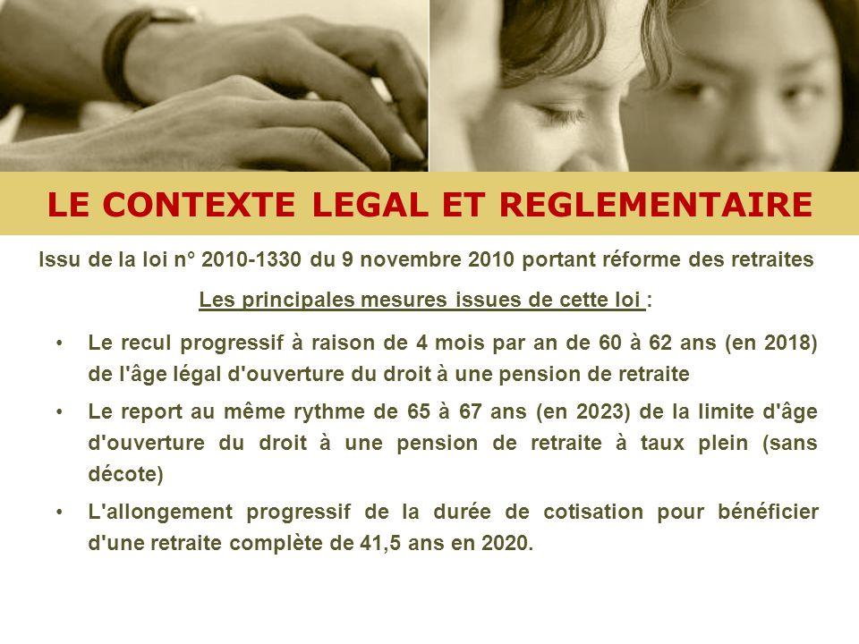LE CONTEXTE LEGAL ET REGLEMENTAIRE Le recul progressif à raison de 4 mois par an de 60 à 62 ans (en 2018) de l'âge légal d'ouverture du droit à une pe