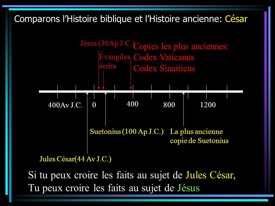 Comparons lHistoire biblique et lHistoire ancienne: César Si tu peux croire les faits au sujet de Jules César, Tu peux croire les faits au sujet de Jésus 400Av J.C.