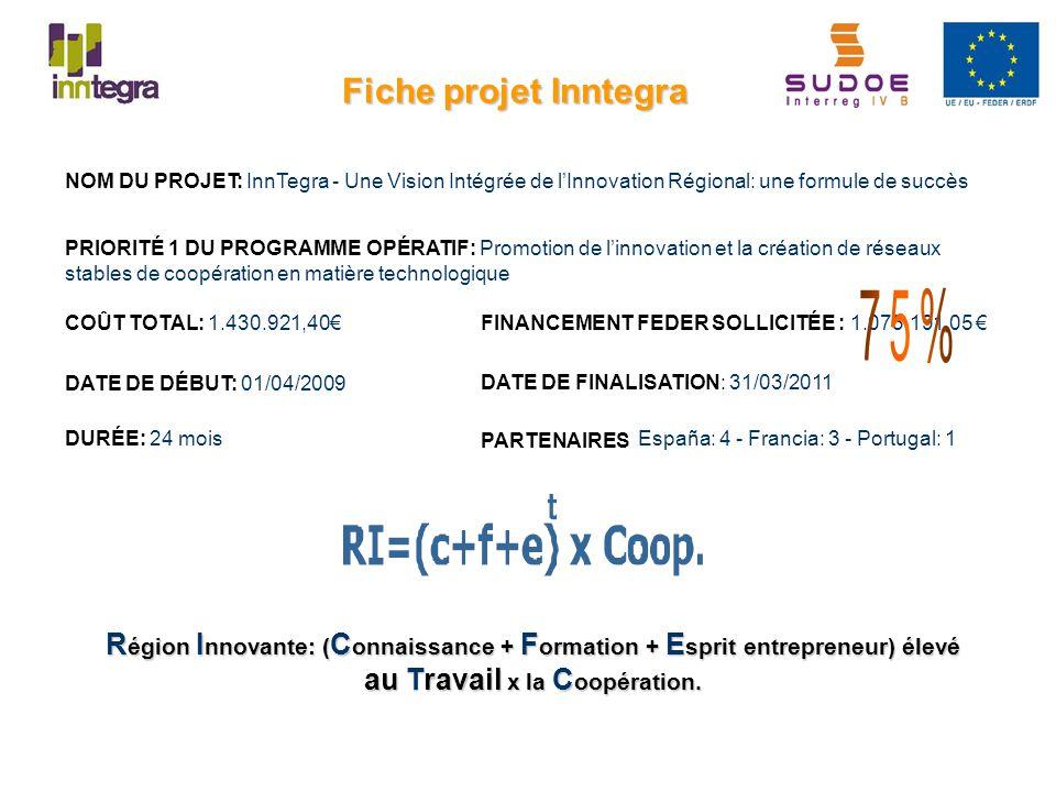 NOM DU PROJET: InnTegra - Une Vision Intégrée de lInnovation Régional: une formule de succès PRIORITÉ 1 DU PROGRAMME OPÉRATIF: Promotion de linnovatio