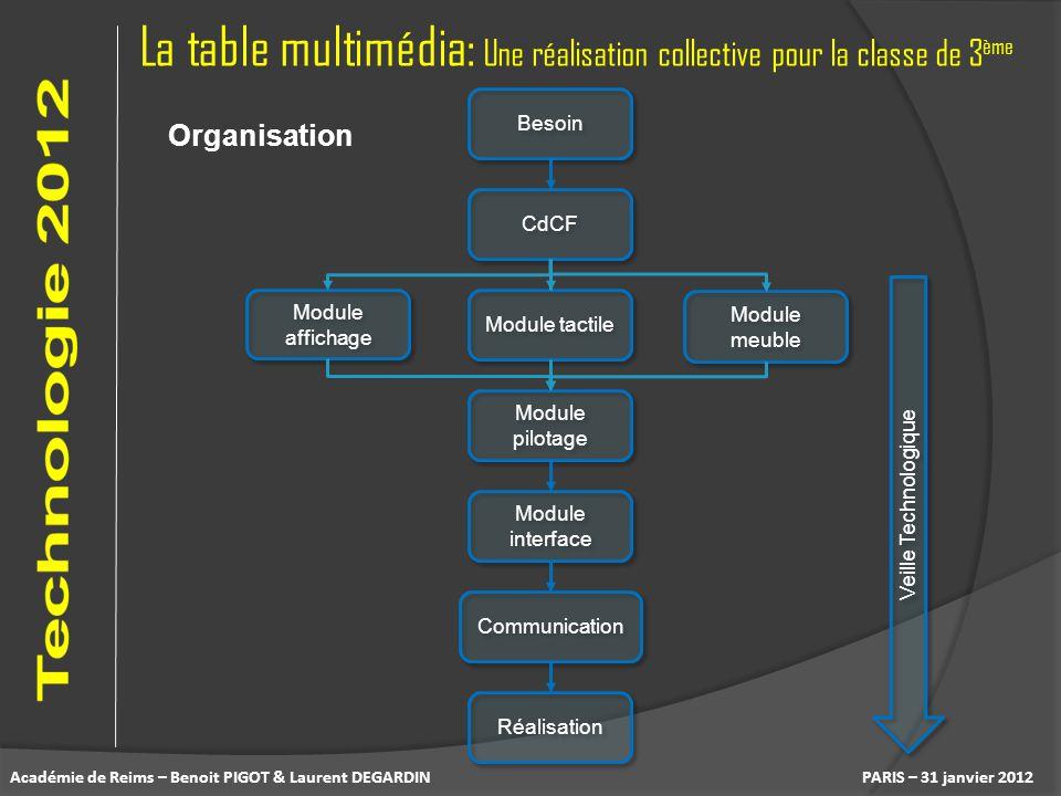 La table multimédia: Une réalisation collective pour la classe de 3 ème PARIS – 31 janvier 2012 Organisation Besoin CdCF Module tactile Module meuble