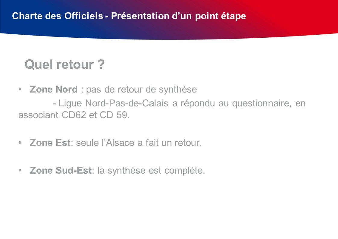 Charte des Officiels - Présentation dun point étape Zone Nord : pas de retour de synthèse - Ligue Nord-Pas-de-Calais a répondu au questionnaire, en associant CD62 et CD 59.