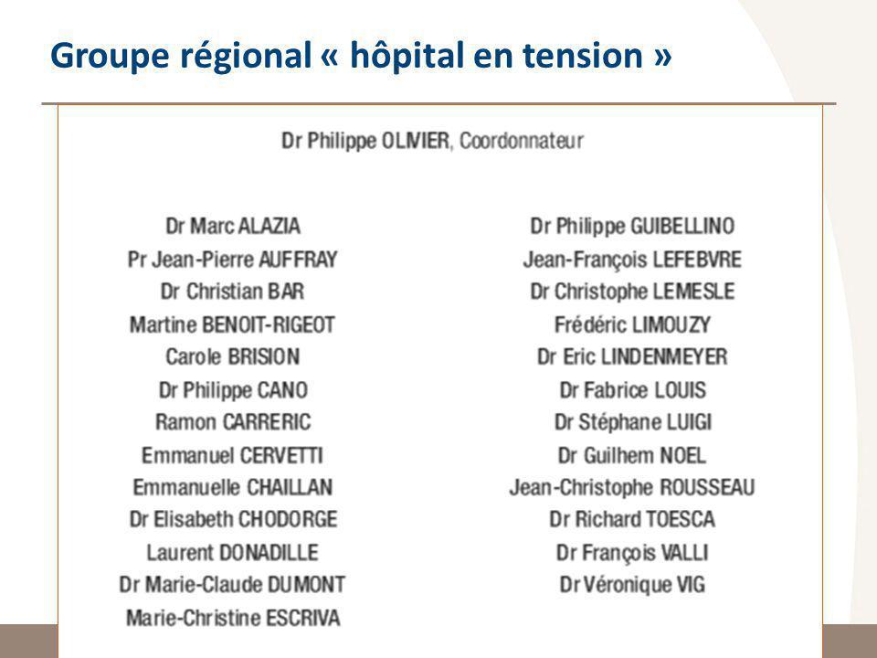 Observatoire Régional des Urgences Provence-Alpes-Côte dAzur Groupe régional « hôpital en tension »