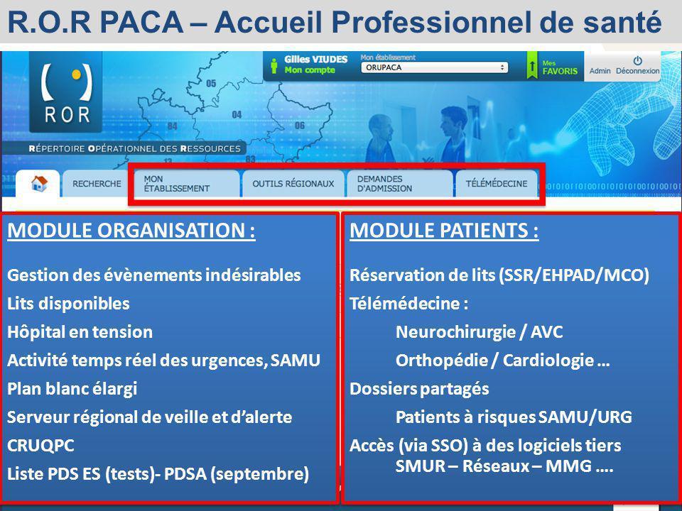Observatoire Régional des Urgences Provence-Alpes-Côte dAzur R.O.R PACA – Accueil Professionnel de santé MODULE PATIENTS : Réservation de lits (SSR/EHPAD/MCO) Télémédecine : Neurochirurgie / AVC Orthopédie / Cardiologie … Dossiers partagés Patients à risques SAMU/URG Accès (via SSO) à des logiciels tiers SMUR – Réseaux – MMG ….