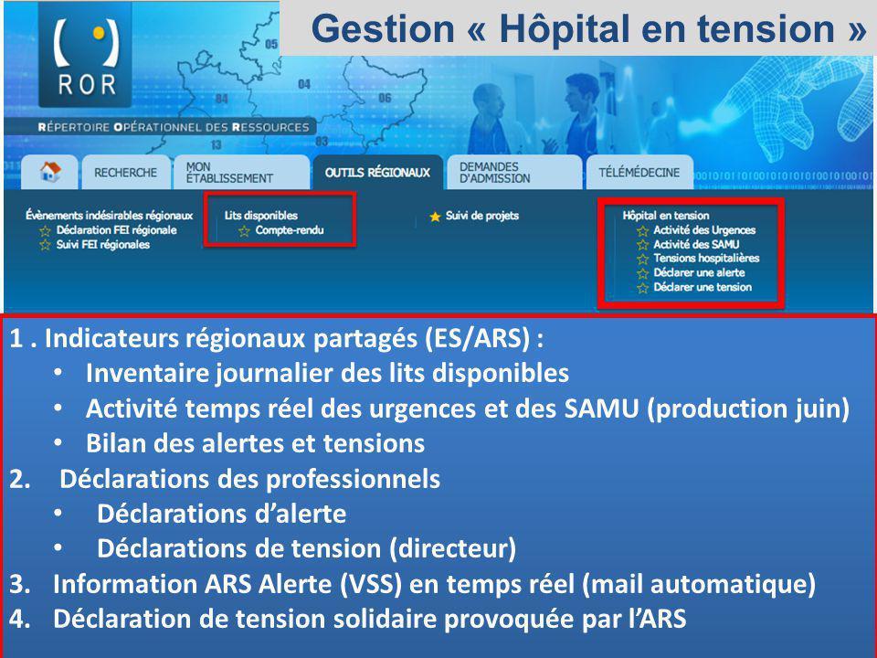 Observatoire Régional des Urgences Provence-Alpes-Côte dAzur Gestion « Hôpital en tension » 1. Indicateurs régionaux partagés (ES/ARS) : Inventaire jo