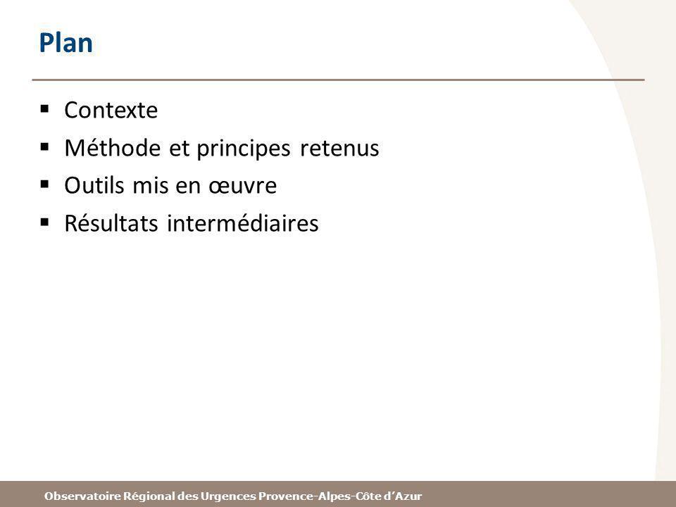 Observatoire Régional des Urgences Provence-Alpes-Côte dAzur Plan Contexte Méthode et principes retenus Outils mis en œuvre Résultats intermédiaires