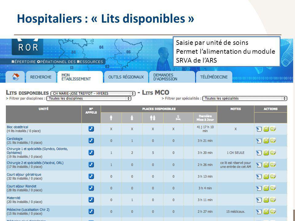 Observatoire Régional des Urgences Provence-Alpes-Côte dAzur Hospitaliers : « Lits disponibles » Saisie par unité de soins Permet lalimentation du module SRVA de lARS